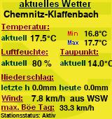 Wetterdaten Klaffenbach
