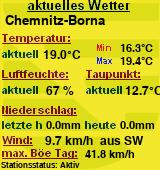 Wetter in Chemnitz (Borna)