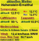Wetter in Hohenstein-Ernstthal